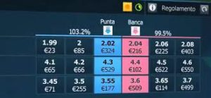 betting exchange